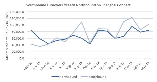 SPEEDA | China Country Report: Navigating Through Transition | SPEEDA